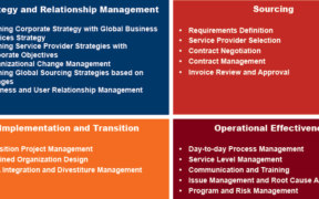 Factors that underpin success in Global Business Services (GBS) models | business-magazine.mu